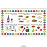 All Foods Hebrew Dot Placemat
