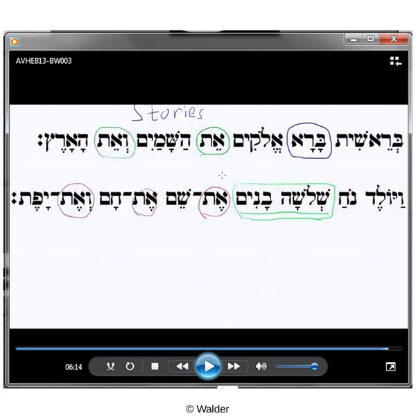 Introduction to Learning Hebrew Language part 2 ~ Examples