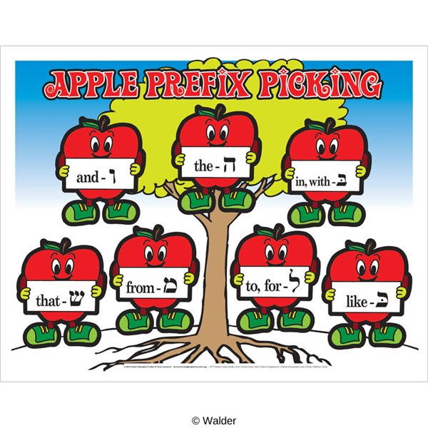 Hebrew prefix apple poster with English translation