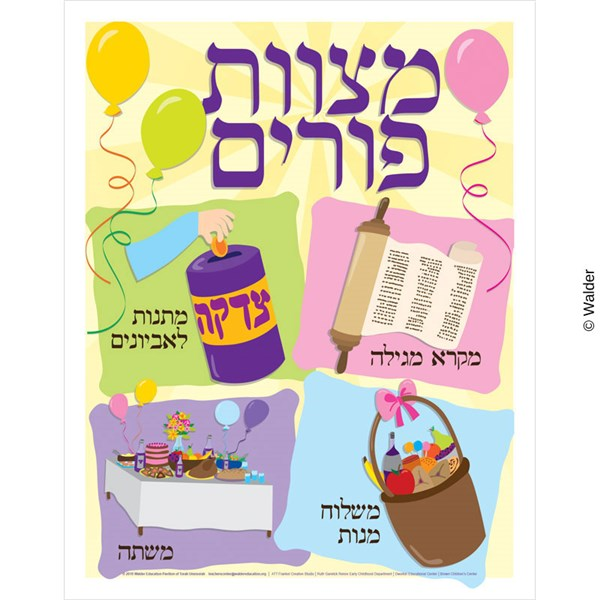 mitzvos of purim with pictures