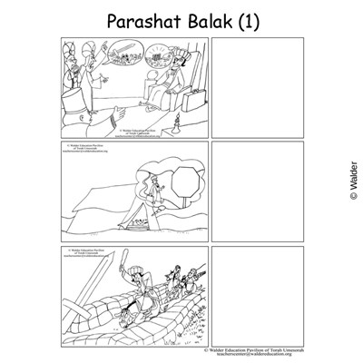 Parshas Balak Sequencing in English