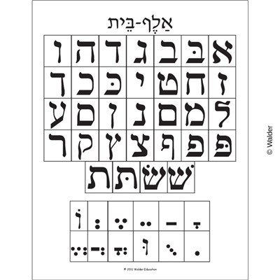 Alef Beis and Nikudos Chart