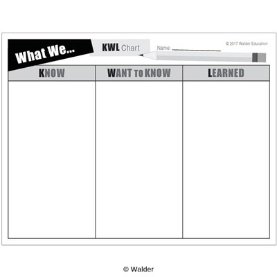 picture about Free Printable Kwl Chart called KWL Chart Walder Education and learning