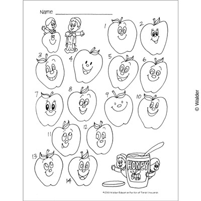 Apple Counting Sheet