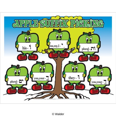 Hebrew suffix apple poster with English translation