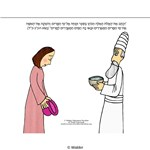 Parshas Naso Pictures with Pesukim in Hebrew