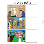 Parshas Pinchas Sequencing in Hebrew and English