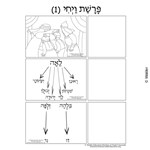 Parshas Vayechi Sequencing in Hebrew and English