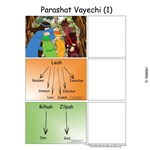 Parshas Vayechi Sequencing in  English