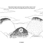 Parshas Re'eh Pictures with Pesukim in Hebrew