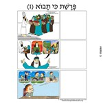 Parshas Ki Savo Sequencing in Hebrew and English