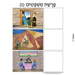Parshas Mishpatim Sequencing in Hebrew and English