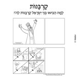 Korbanos Sequencing with Hebrew and English Explanations