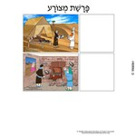 Parshas Metzora Sequencing in Hebrew and English