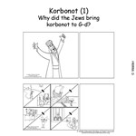 Korbanos Sequencing with  English Explanations