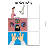Parshas Naso Sequencing in Hebrew and English