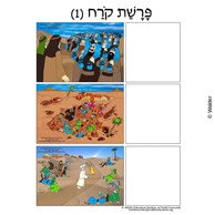 Parshas Korach Sequencing in Hebrew and English