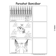 Parshas Bamidbar Sequencing in English