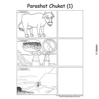 Parshas Chukas Sequencing in English