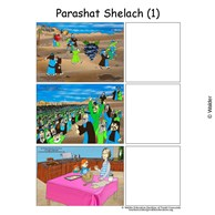 Parshas Shelach Sequencing in English