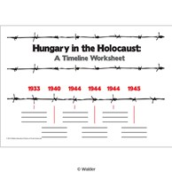 Hungary in the Holocaust A Timeline Worksheet