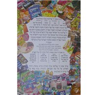 Brachos Unit and Brachah Acharonah Collage Chart