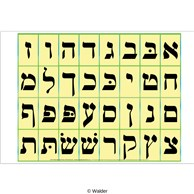 Smaller Alef Beis poster in grid