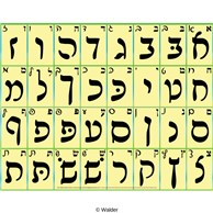 Alef Beis poster in Rashi script with print and script