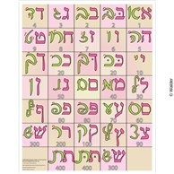 Alef Beis poster writing script with print reference