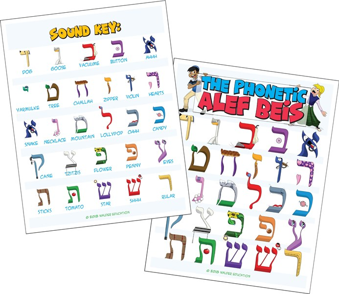 Phonetic-Alef-Beis-Chart_frontandback